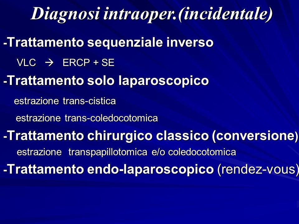 Diagnosi intraoper.(incidentale) - Trattamento sequenziale inverso VLC ERCP + SE VLC ERCP + SE - Trattamento solo laparoscopico estrazione trans-cisti