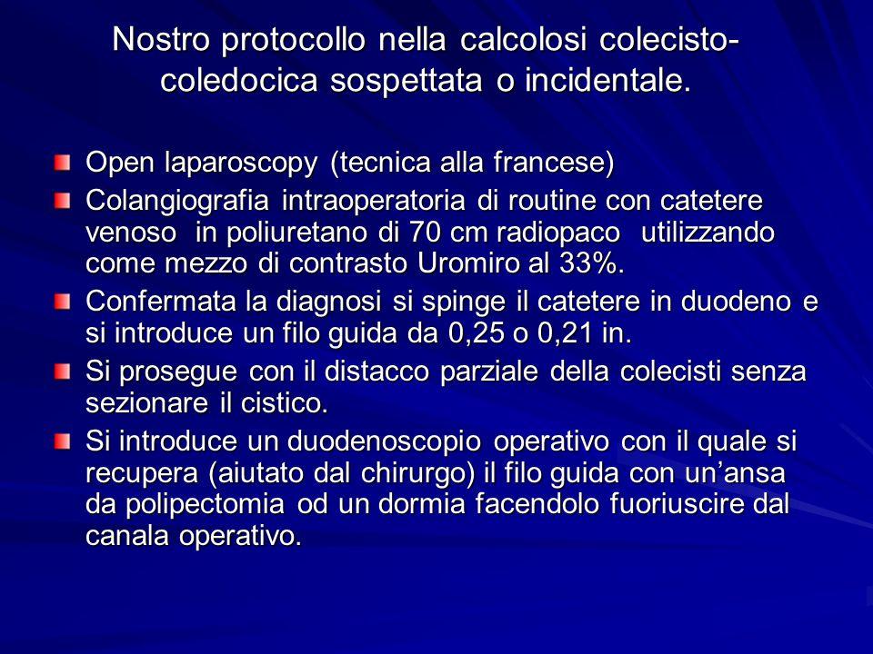 Nostro protocollo nella calcolosi colecisto- coledocica sospettata o incidentale. Open laparoscopy (tecnica alla francese) Colangiografia intraoperato
