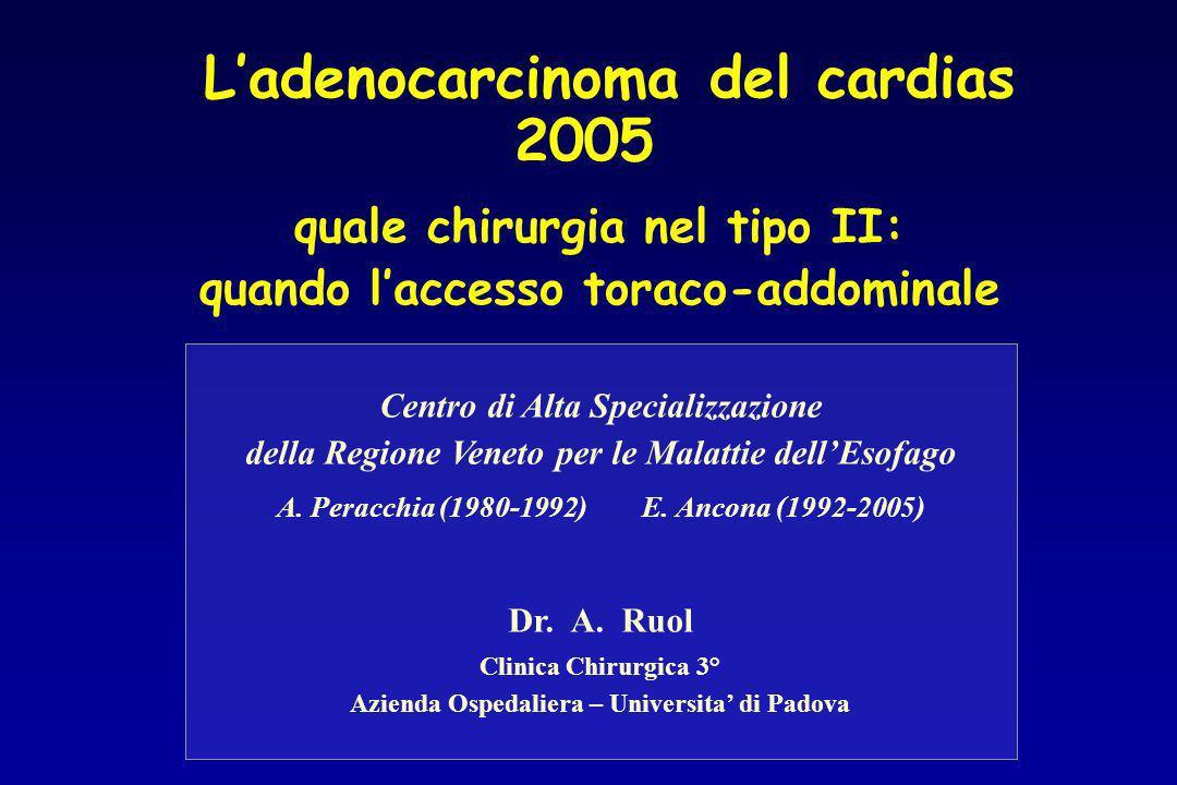 Centro Regionale Veneto Malattie dellEsofago Adenoca giunzione esofago-gastrica Tipo II 1980-2003: 267 resecati n.