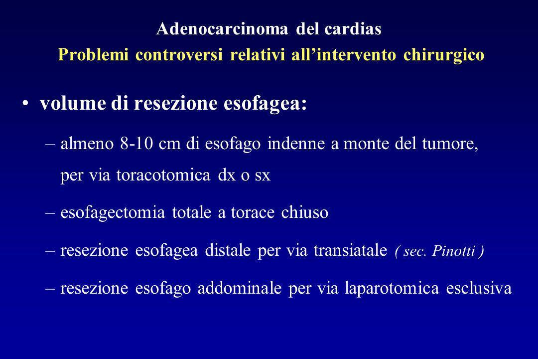 Adenocarcinoma del cardias Problemi controversi relativi allintervento chirurgico volume di resezione esofagea: –almeno 8-10 cm di esofago indenne a m