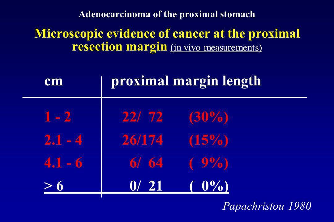 Centro Regionale Veneto Malattie dellEsofago Adenocarcinoma esofago inferiore + giunzione esofago-gastrica 1980-2003: 876 pazienti 72% 65% 52% n.