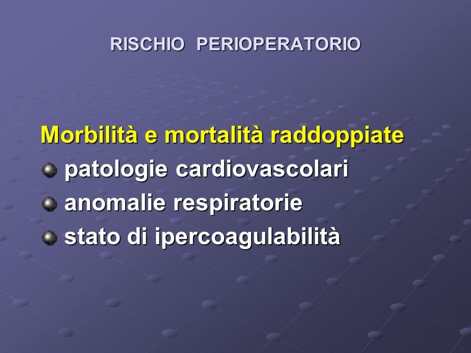 PRECAUZIONI Procedure tecnicamente difficoltose (intubazione, Procedure tecnicamente difficoltose (intubazione, incannulazione endovenosa) incannulazione endovenosa) Disfunzione ventilatoria restrittiva e ipossia Disfunzione ventilatoria restrittiva e ipossia Associata apnea da sonno (no narcotici in epidurale) Associata apnea da sonno (no narcotici in epidurale) Ipertensione sistemica e polmonare Ipertensione sistemica e polmonare Scompenso VS e VD Scompenso VS e VD Ipercoagulabilità Ipercoagulabilità Tempo di svuotamento gastrico aumentato (ernia Tempo di svuotamento gastrico aumentato (ernia jatale) jatale) Epatopatia Epatopatia Alterazioni psicologiche (manovre di mobilizzazione) Alterazioni psicologiche (manovre di mobilizzazione)