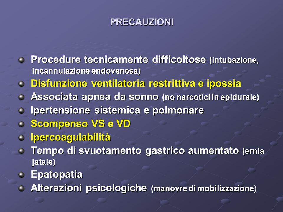 PRECAUZIONI Procedure tecnicamente difficoltose (intubazione, Procedure tecnicamente difficoltose (intubazione, incannulazione endovenosa) incannulazi