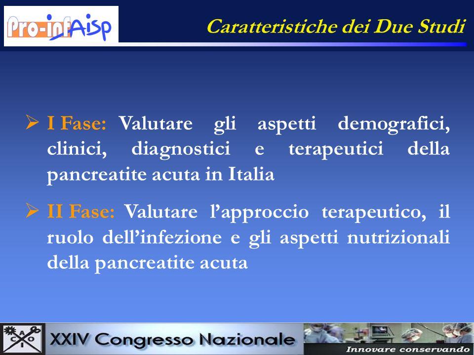 I Fase:Valutare gli aspetti demografici, clinici, diagnostici e terapeutici della pancreatite acuta in Italia II Fase: Valutare lapproccio terapeutico