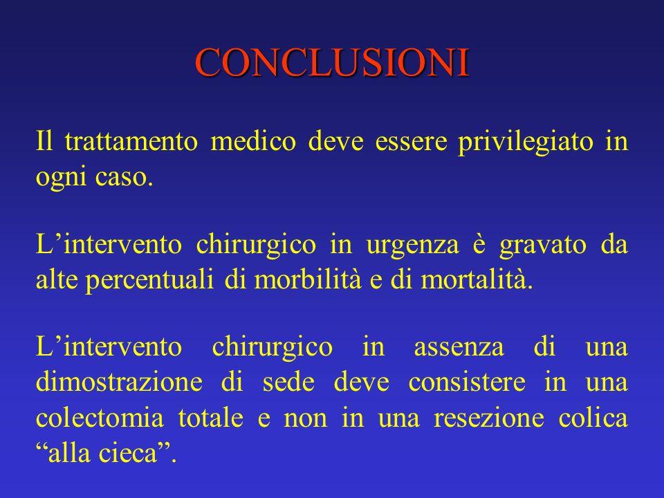 CONCLUSIONI Il trattamento medico deve essere privilegiato in ogni caso. Lintervento chirurgico in urgenza è gravato da alte percentuali di morbilità