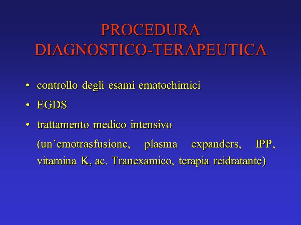PROCEDURA DIAGNOSTICO-TERAPEUTICA controllo degli esami ematochimicicontrollo degli esami ematochimici EGDSEGDS trattamento medico intensivotrattament