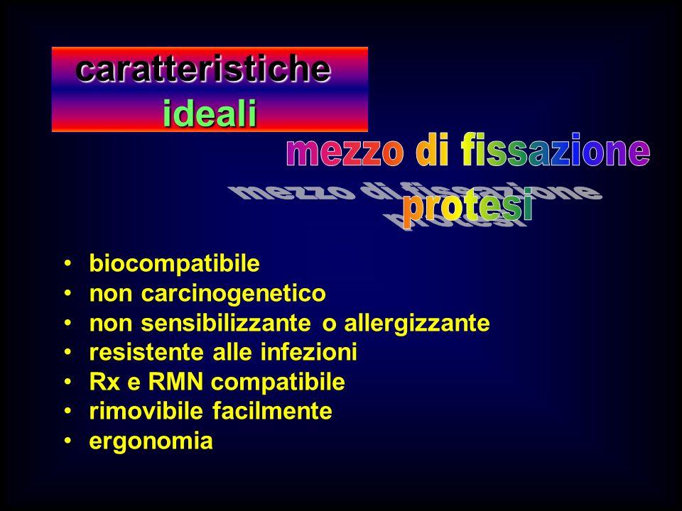 caratteristicheideali biocompatibile non carcinogenetico non sensibilizzante o allergizzante resistente alle infezioni Rx e RMN compatibile rimovibile