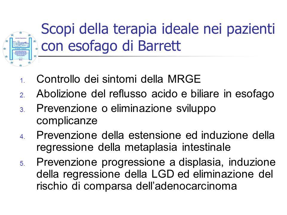 Scopi della terapia ideale nei pazienti con esofago di Barrett 1. Controllo dei sintomi della MRGE 2. Abolizione del reflusso acido e biliare in esofa