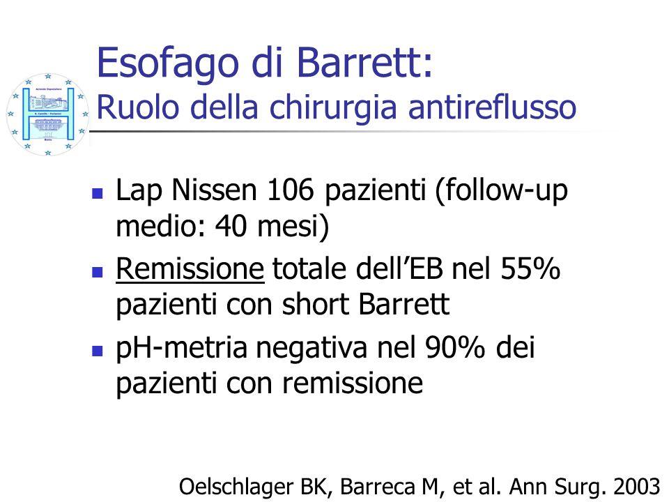 Esofago di Barrett: Ruolo della chirurgia antireflusso Lap Nissen 106 pazienti (follow-up medio: 40 mesi) Remissione totale dellEB nel 55% pazienti co