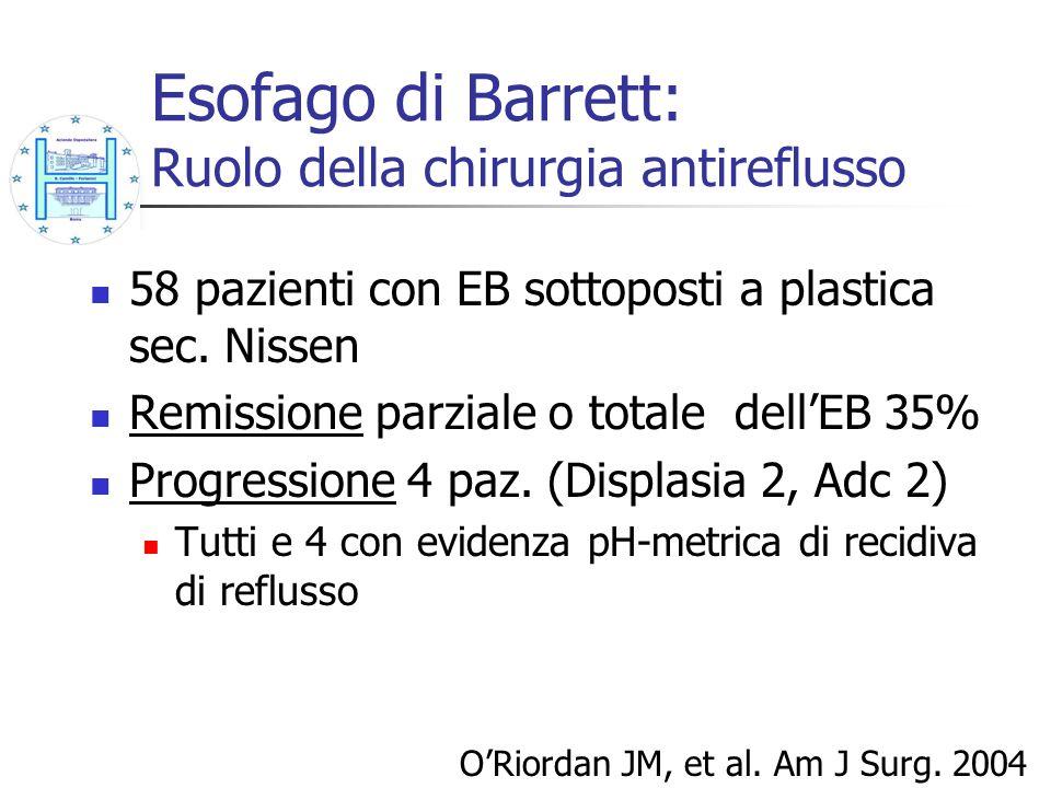 Esofago di Barrett: Ruolo della chirurgia antireflusso 58 pazienti con EB sottoposti a plastica sec. Nissen Remissione parziale o totale dellEB 35% Pr