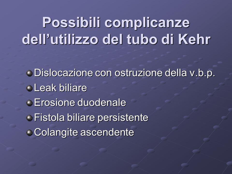 Possibili complicanze dellutilizzo del tubo di Kehr Dislocazione con ostruzione della v.b.p.