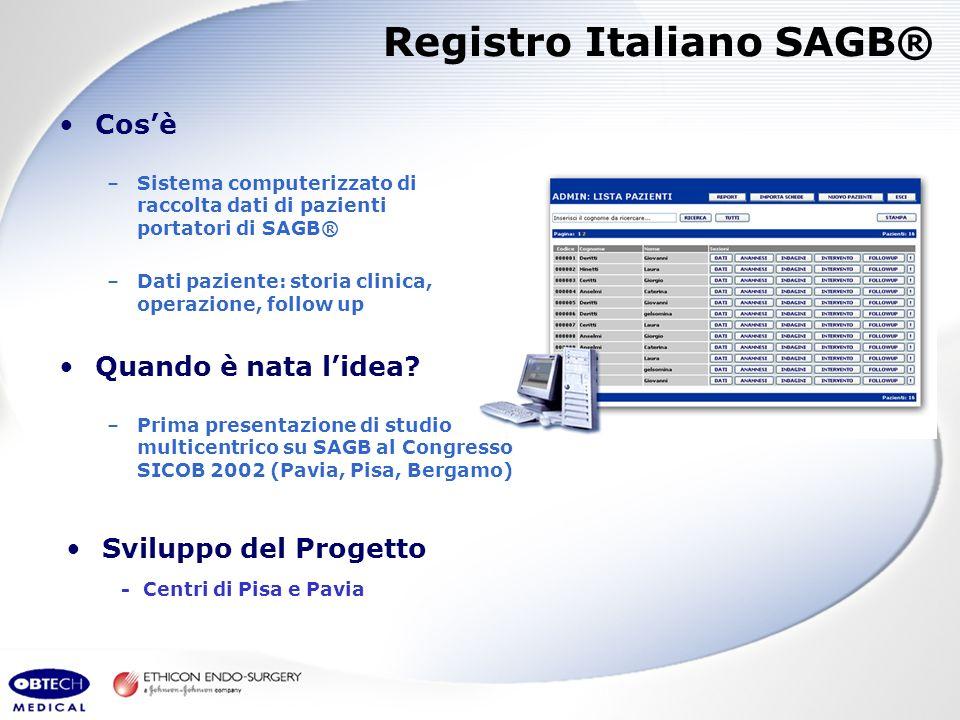 Registro Italiano SAGB® Quando è nata lidea? –Prima presentazione di studio multicentrico su SAGB al Congresso SICOB 2002 (Pavia, Pisa, Bergamo) Cosè
