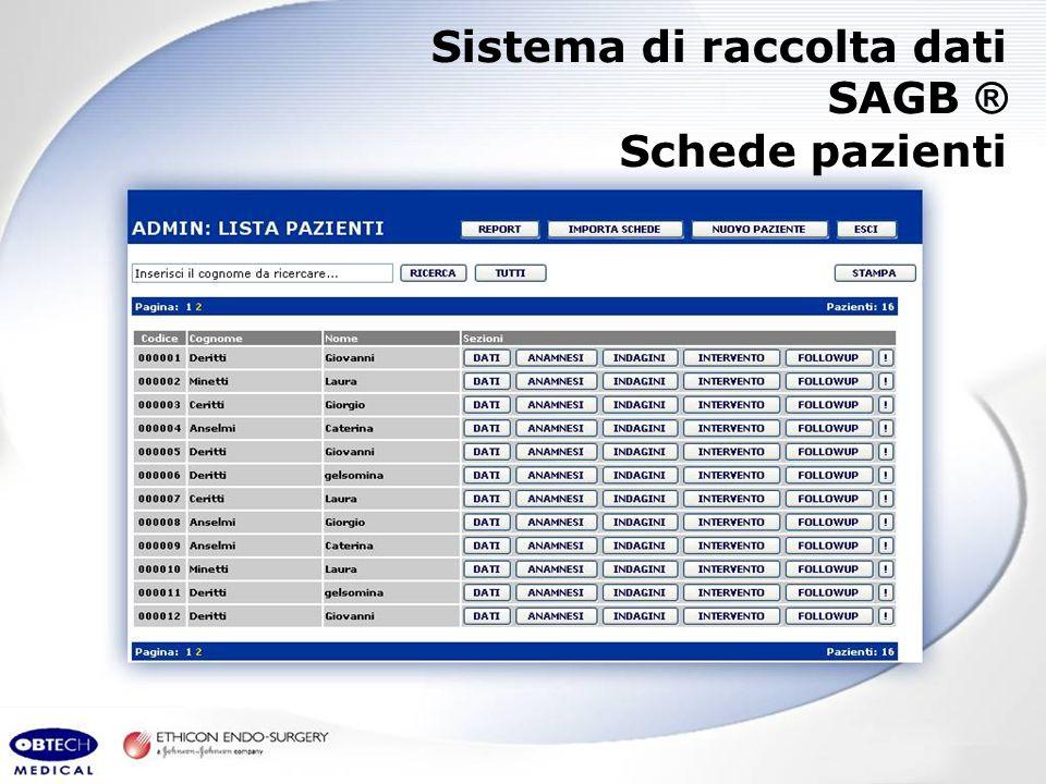 Registro Italiano SAGB® BMI Trend (1862 pazienti) Tempo % pazienti BMI T 042,9 1 mese10037,8 3 mesi9835,7 6 mesi9235,1 1 anno8033,1 2 anni7631,9 3 anni5031,6 4 anni3132,3 5 anni1731,9 6 anni1032,9
