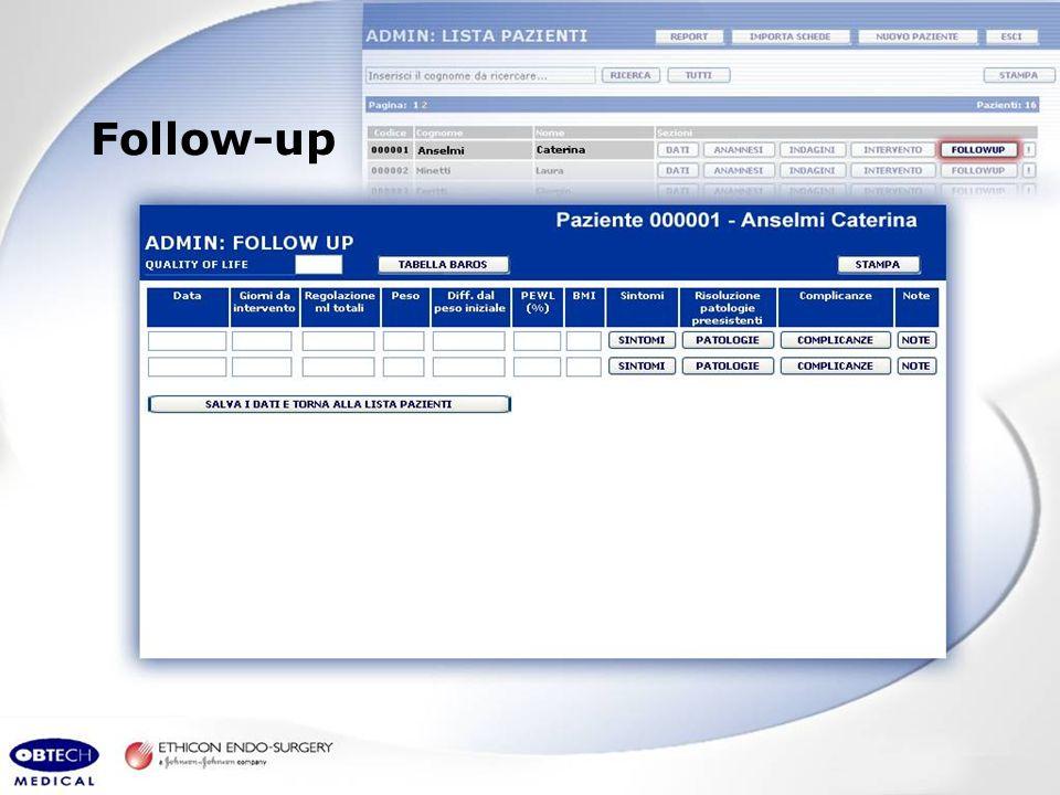 Registro Italiano SAGB® %EWL Trend (1862 pazienti) Tempo % pazienti % EWL T 0100 % 1 mese10017.8% 3 mesi9824.6% 6 mesi9229,5% 1 anno8047.1% 2 anni7646.0% 3 anni5049.6% 4 anni3150.1% 5 anni1746.1% 6 anni1049.5%