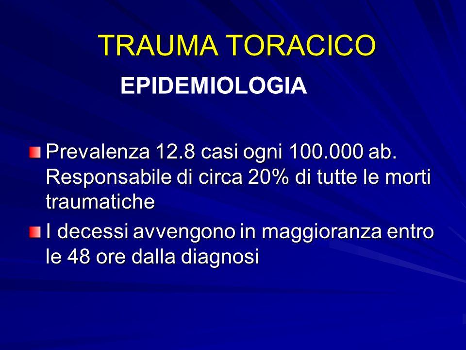 TRAUMA TORACICO Prevalenza 12.8 casi ogni 100.000 ab. Responsabile di circa 20% di tutte le morti traumatiche I decessi avvengono in maggioranza entro