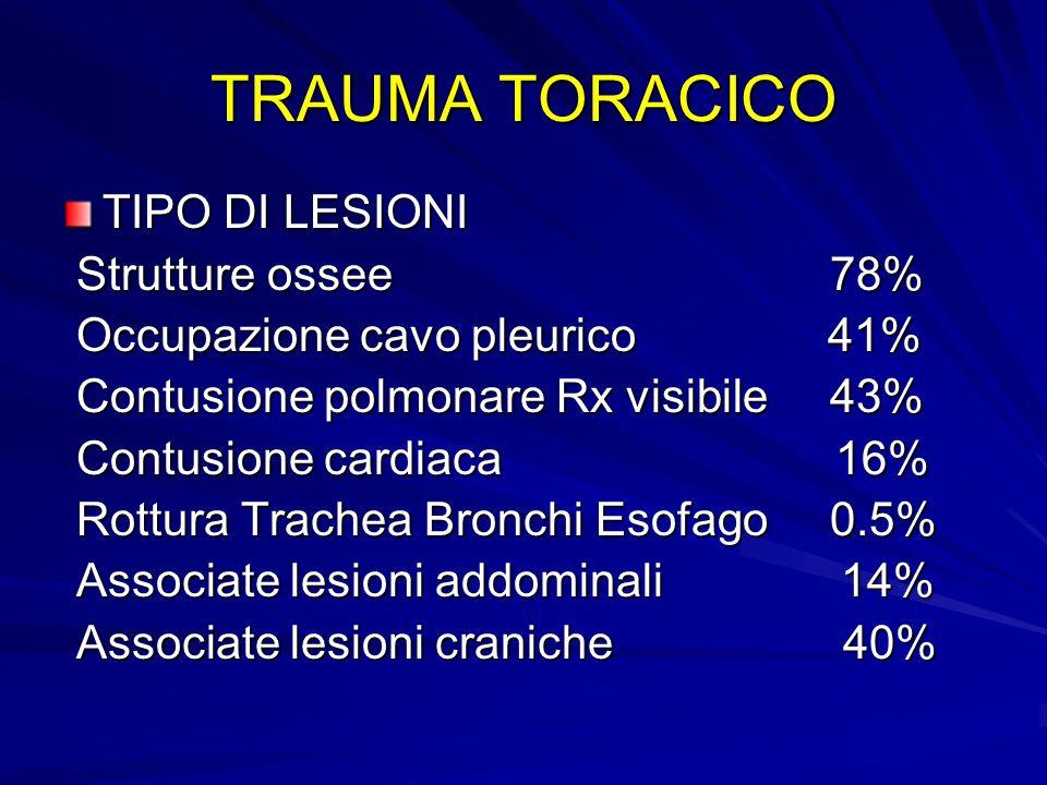 TRAUMA TORACICO TIPO DI LESIONI Strutture ossee 78% Strutture ossee 78% Occupazione cavo pleurico 41% Occupazione cavo pleurico 41% Contusione polmona