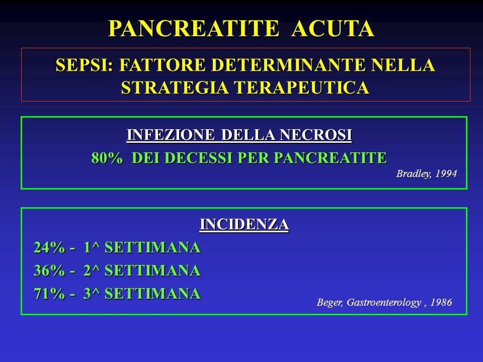 INFEZIONE DELLA NECROSI 80% DEI DECESSI PER PANCREATITE Bradley, 1994 Beger, Gastroenterology, 1986 SEPSI: FATTORE DETERMINANTE NELLA STRATEGIA TERAPE
