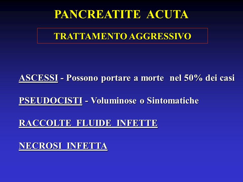 ASCESSI - Possono portare a morte nel 50% dei casi PSEUDOCISTI - Voluminose o Sintomatiche RACCOLTE FLUIDE INFETTE NECROSI INFETTA PANCREATITE ACUTA T