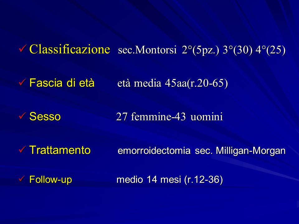Classificazione sec.Montorsi 2°(5pz.) 3°(30) 4°(25) Classificazione sec.Montorsi 2°(5pz.) 3°(30) 4°(25) Fascia di età età media 45aa(r.20-65) Fascia d