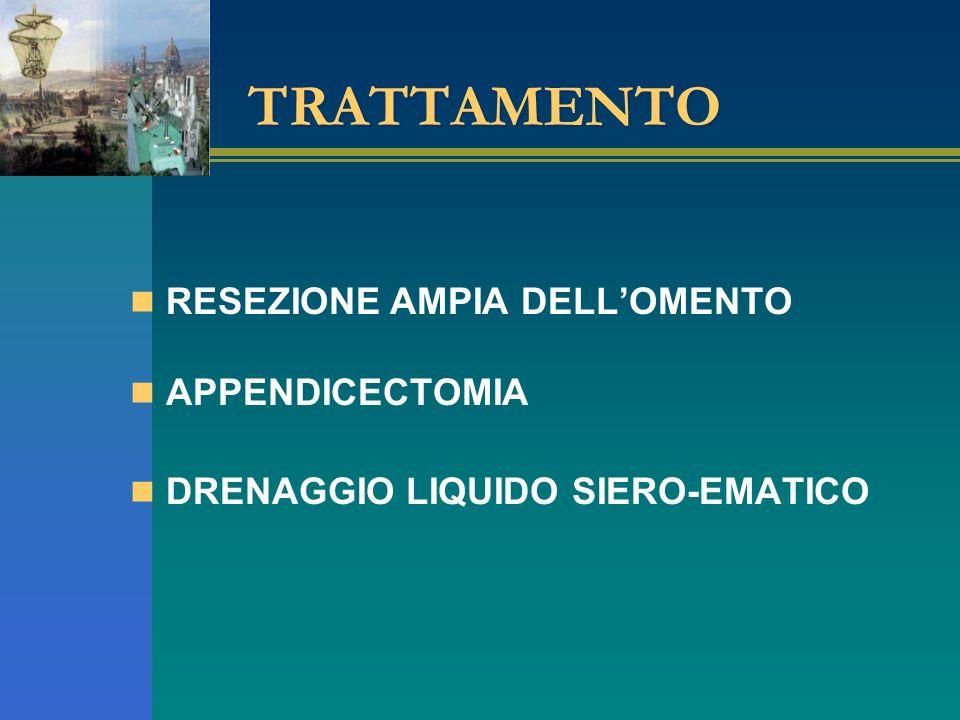 TRATTAMENTO RESEZIONE AMPIA DELLOMENTO APPENDICECTOMIA DRENAGGIO LIQUIDO SIERO-EMATICO