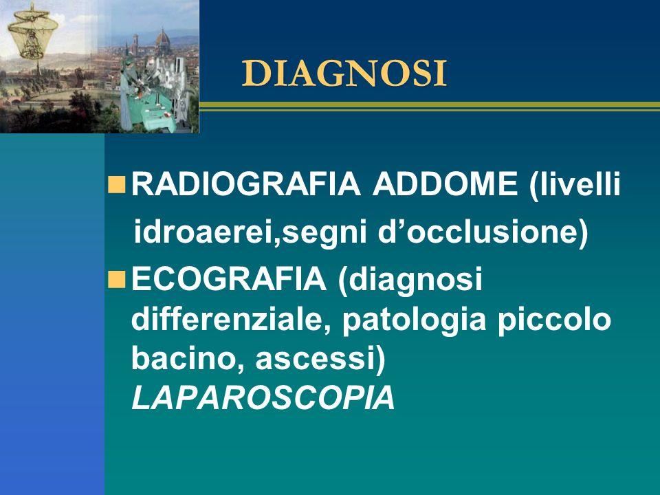 DIAGNOSI RADIOGRAFIA ADDOME (livelli idroaerei,segni docclusione) ECOGRAFIA (diagnosi differenziale, patologia piccolo bacino, ascessi) LAPAROSCOPIA