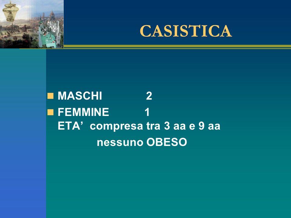 CASISTICA MASCHI 2 FEMMINE 1 ETA compresa tra 3 aa e 9 aa nessuno OBESO