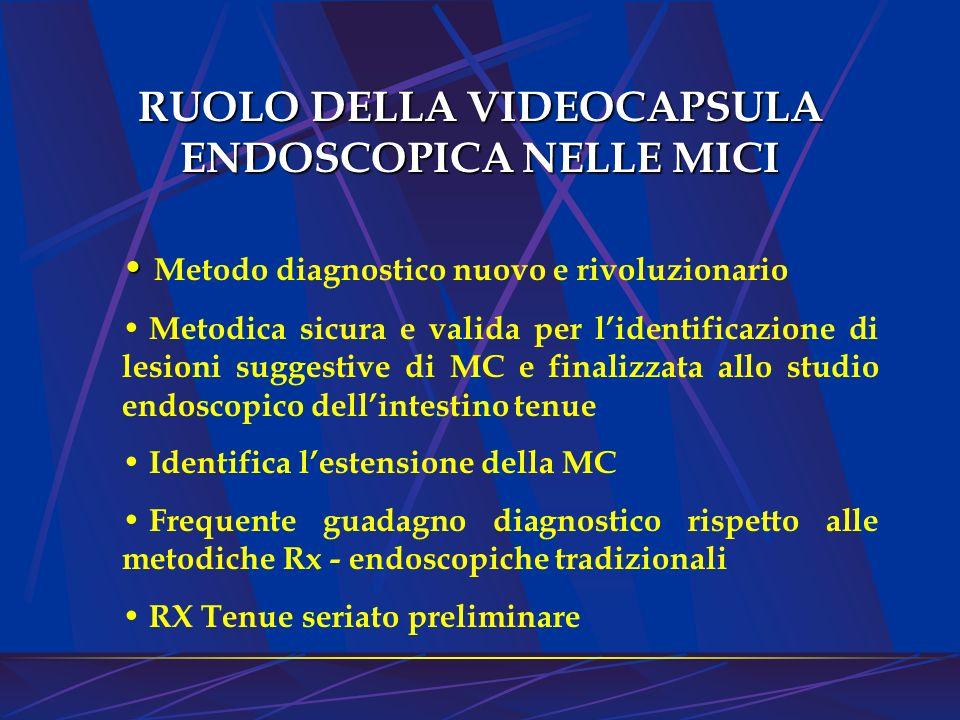 RUOLO DELLA VIDEOCAPSULA ENDOSCOPICA NELLE MICI Metodo diagnostico nuovo e rivoluzionario Metodica sicura e valida per lidentificazione di lesioni sug