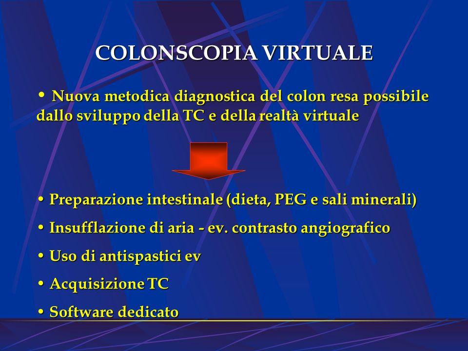 COLONSCOPIA VIRTUALE Nuova metodica diagnostica del colon resa possibile dallo sviluppo della TC e della realtà virtuale Nuova metodica diagnostica de