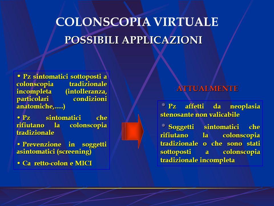 COLONSCOPIA VIRTUALE Pz sintomatici sottoposti a colonscopia tradizionale incompleta (intolleranza, particolari condizioni anatomiche,….) Pz sintomati