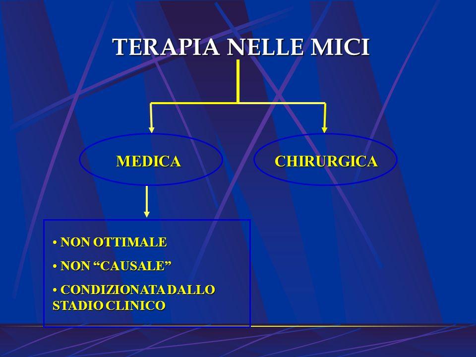 TERAPIA NELLE MICI MEDICACHIRURGICA NON OTTIMALE NON OTTIMALE NON CAUSALE NON CAUSALE CONDIZIONATA DALLO STADIO CLINICO CONDIZIONATA DALLO STADIO CLIN