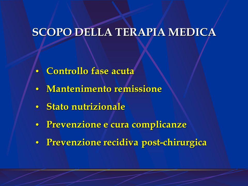 SCOPO DELLA TERAPIA MEDICA Controllo fase acuta Controllo fase acuta Mantenimento remissione Mantenimento remissione Stato nutrizionale Stato nutrizio