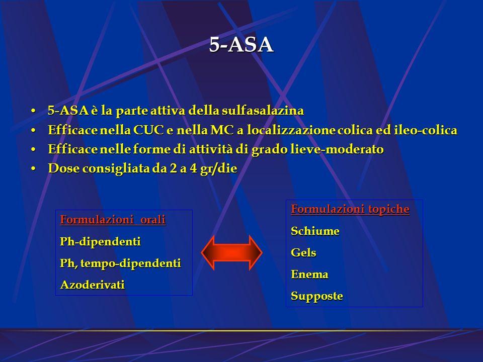 5-ASA 5-ASA è la parte attiva della sulfasalazina 5-ASA è la parte attiva della sulfasalazina Efficace nella CUC e nella MC a localizzazione colica ed