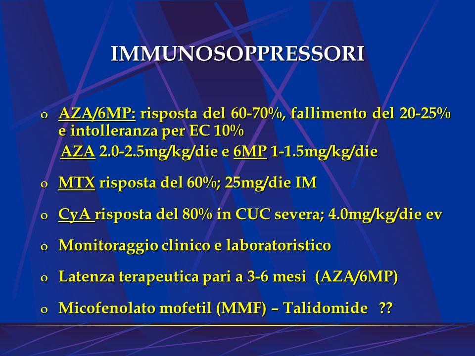 IMMUNOSOPPRESSORI o AZA/6MP: risposta del 60-70%, fallimento del 20-25% e intolleranza per EC 10% AZA 2.0-2.5mg/kg/die e 6MP 1-1.5mg/kg/die AZA 2.0-2.