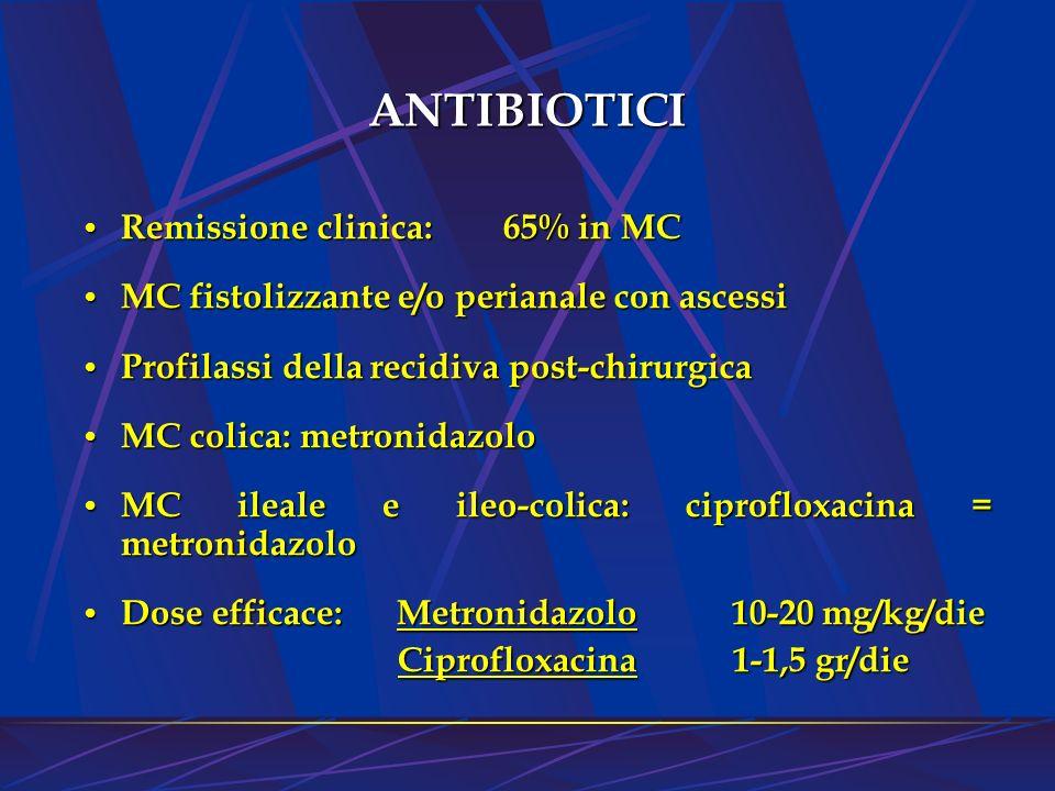 ANTIBIOTICI Remissione clinica: 65% in MC Remissione clinica: 65% in MC MC fistolizzante e/o perianale con ascessi MC fistolizzante e/o perianale con
