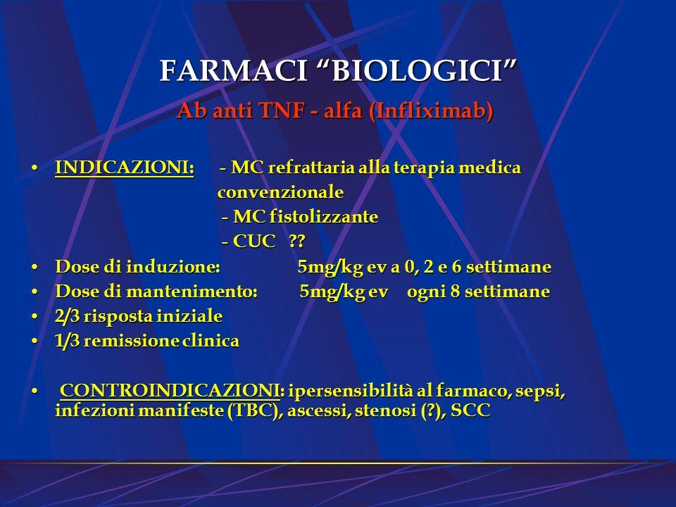 Ab anti TNF - alfa (Infliximab) INDICAZIONI: - MC refrattaria alla terapia medica INDICAZIONI: - MC refrattaria alla terapia medica convenzionale conv