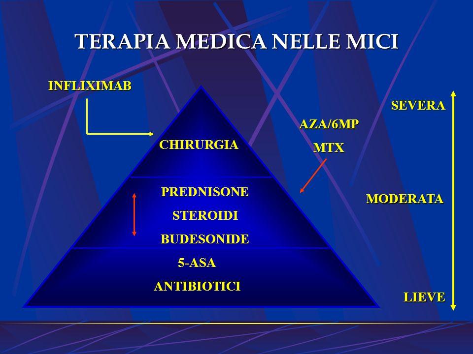 TERAPIA MEDICA NELLE MICI 5-ASA ANTIBIOTICI PREDNISONE STEROIDI BUDESONIDE CHIRURGIA SEVERA MODERATA LIEVE INFLIXIMAB AZA/6MPMTX