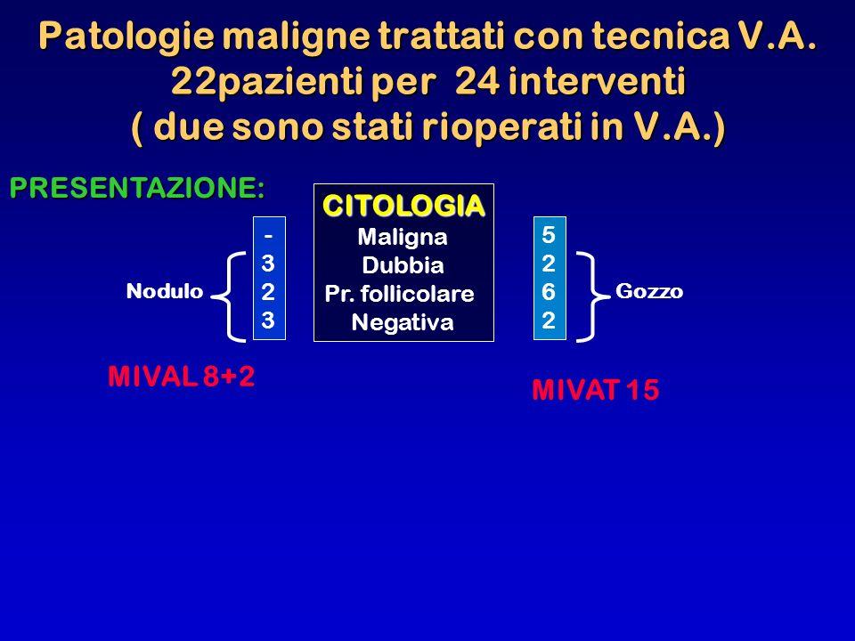 Patologie maligne trattati con tecnica V.A. 22pazienti per 24 interventi ( due sono stati rioperati in V.A.) MIVAL 8+2 MIVAT 15 -323-323 52625262 CITO