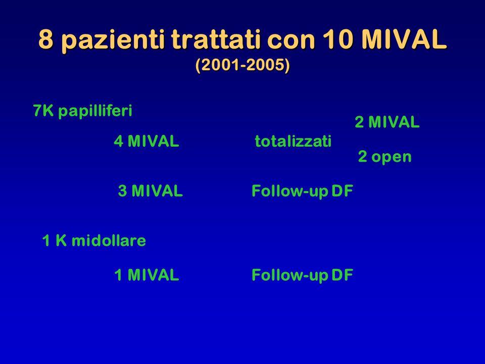 8 pazienti trattati con 10 MIVAL (2001-2005) 4 MIVALtotalizzati 2 MIVAL 2 open 7K papilliferi 3 MIVAL 1 K midollare 1 MIVAL Follow-up DF
