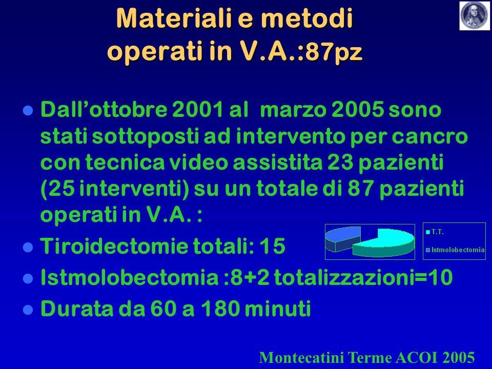 Materiali e metodi operati in V.A.: 87pz Dallottobre 2001 al marzo 2005 sono stati sottoposti ad intervento per cancro con tecnica video assistita 23