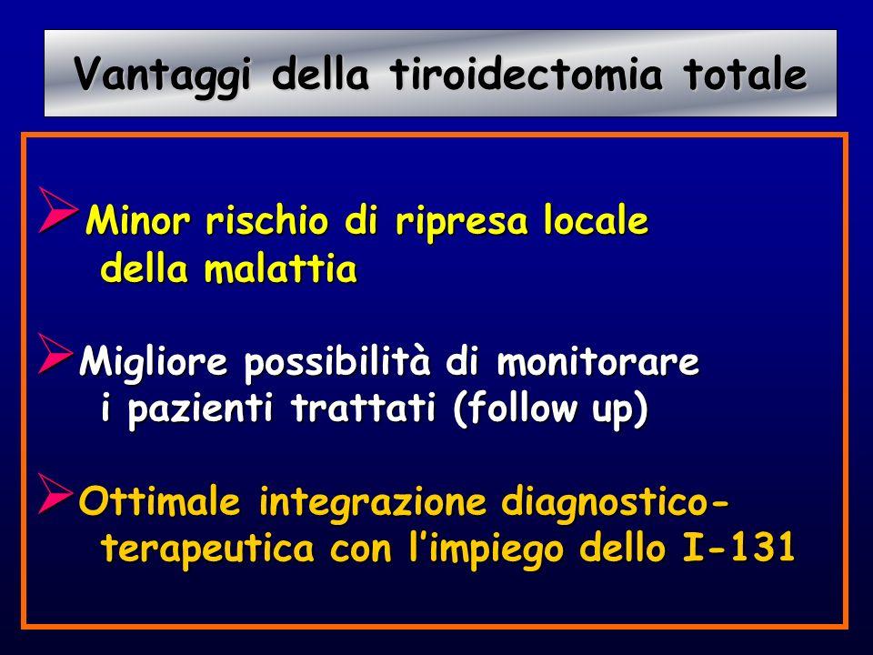 Vantaggi della tiroidectomia totale Vantaggi della tiroidectomia totale Minor rischio di ripresa locale Minor rischio di ripresa locale della malattia