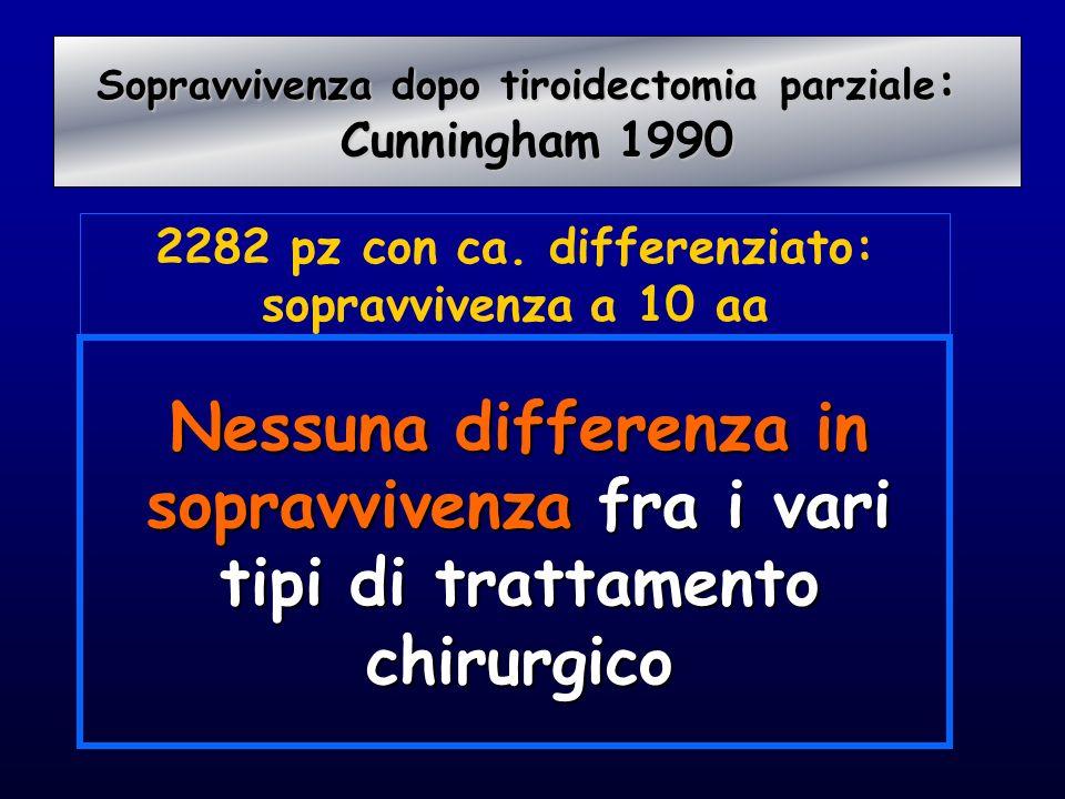 Nessuna differenza in sopravvivenza fra i vari tipi di trattamento chirurgico Sopravvivenza dopo tiroidectomia parziale : Sopravvivenza dopo tiroidect
