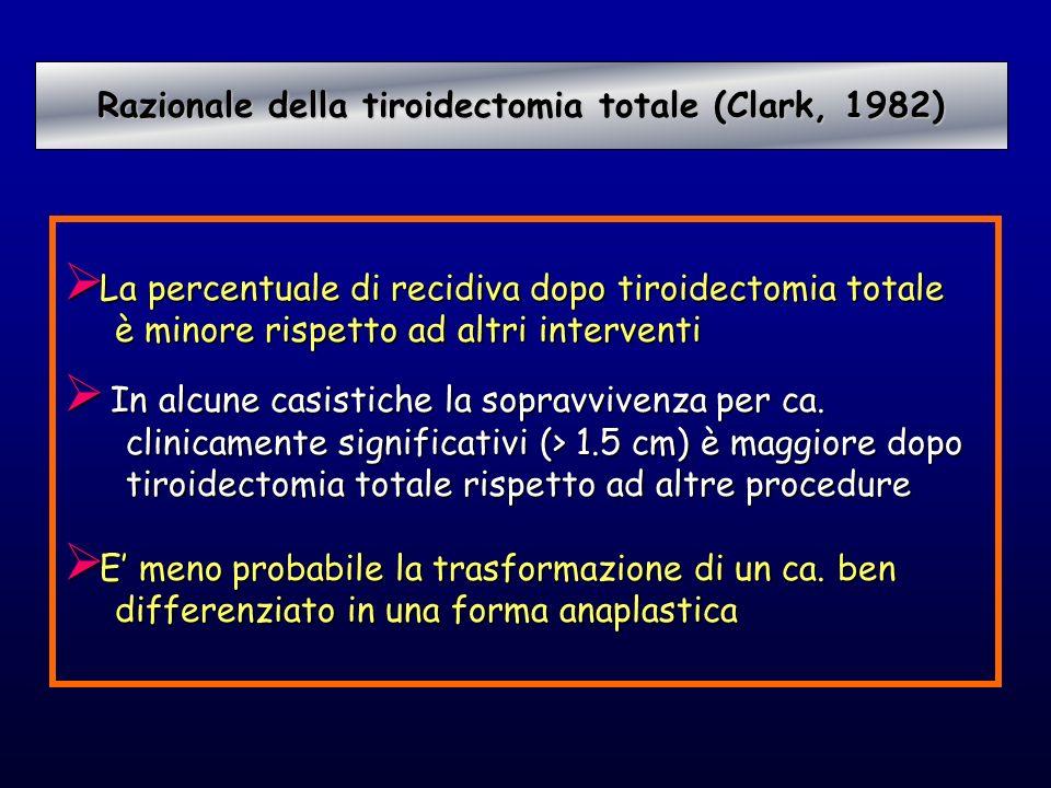 La percentuale di recidiva dopo tiroidectomia totale La percentuale di recidiva dopo tiroidectomia totale è minore rispetto ad altri interventi è mino