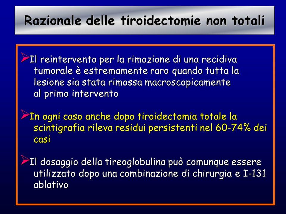 Razionale delle tiroidectomie non totali Razionale delle tiroidectomie non totali Il reintervento per la rimozione di una recidiva Il reintervento per