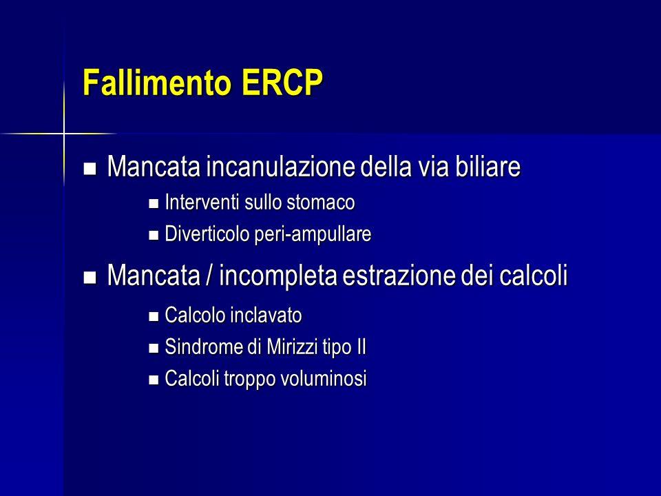 Fallimento ERCP Mancata incanulazione della via biliare Mancata incanulazione della via biliare Interventi sullo stomaco Interventi sullo stomaco Dive