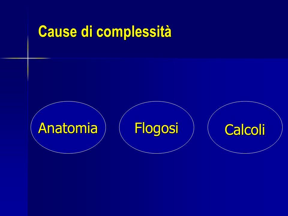 Cause di complessità AnatomiaFlogosiCalcoli