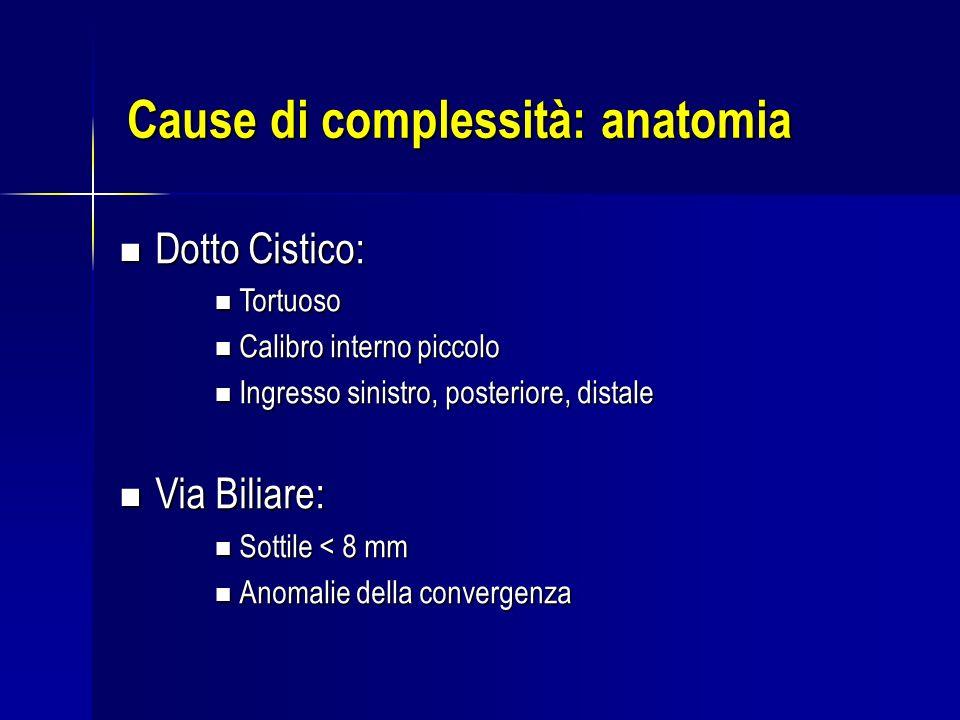 Cause di complessità: anatomia Dotto Cistico: Dotto Cistico: Tortuoso Tortuoso Calibro interno piccolo Calibro interno piccolo Ingresso sinistro, post