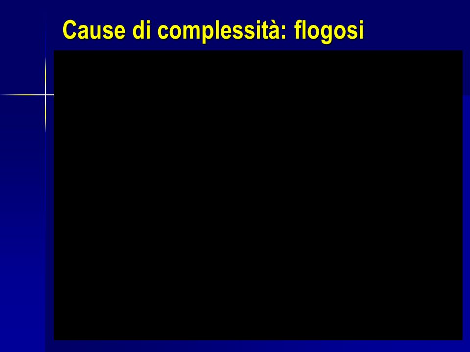 Cause di complessità: flogosi