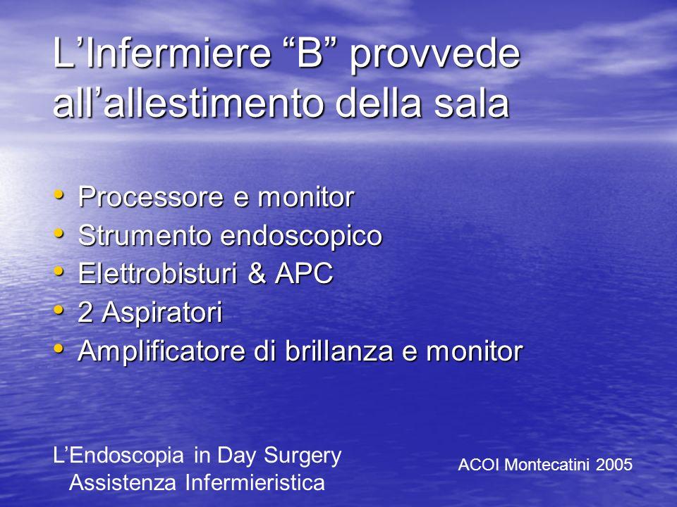 A procedura conclusa il paziente si risveglierà nella sala endoscopica e solo allora sarà accompagnato in Day Surgery. A procedura conclusa il pazient