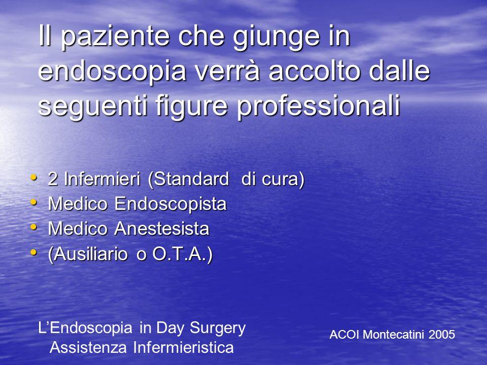 Interventi endoscopici in regime di Day Surgery ERCP ERCP DILATAZIONI DILATAZIONI ENDOPROTESI ENDOPROTESI POLIPECTOMIE / MUCOSECTOMIE POLIPECTOMIE / M