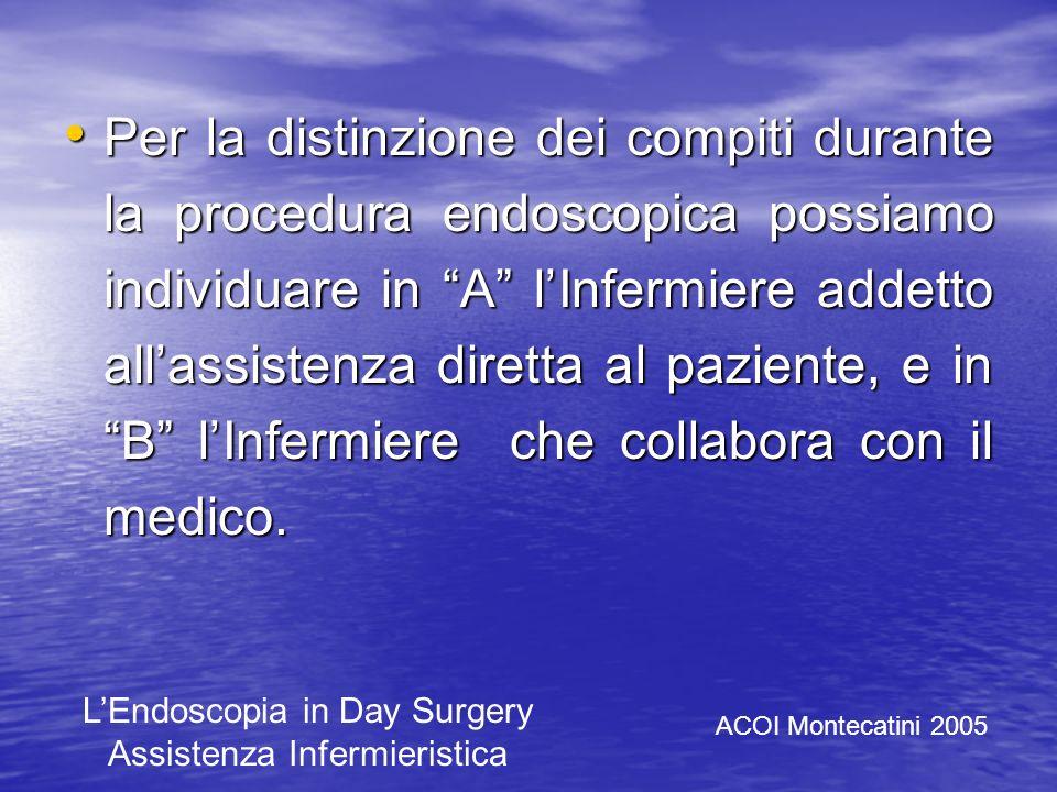 Il paziente che giunge in endoscopia verrà accolto dalle seguenti figure professionali 2 Infermieri (Standard di cura) 2 Infermieri (Standard di cura)